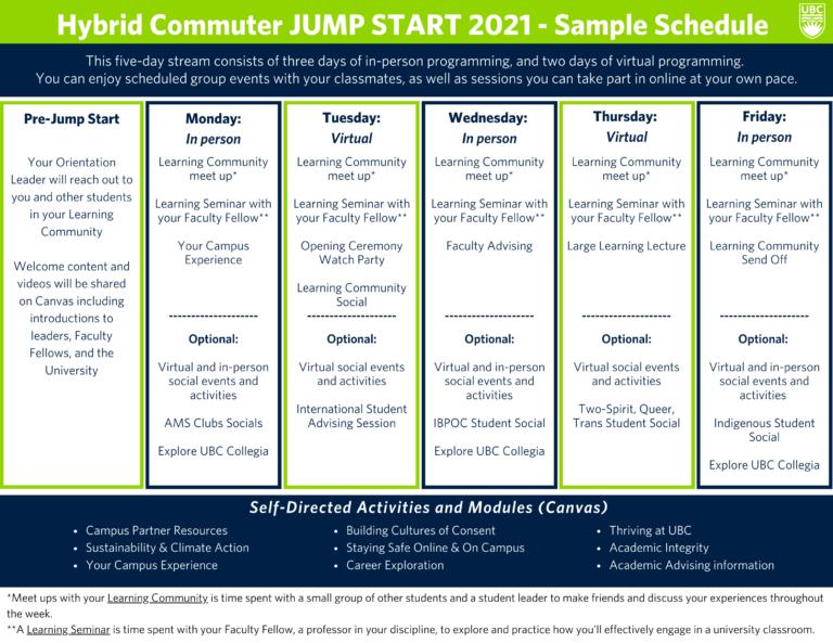 Jump Start Vancouver commuter