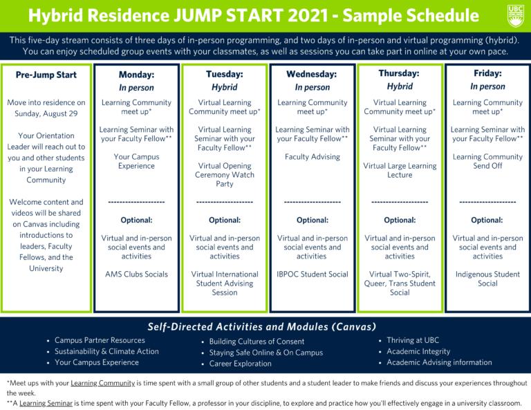 Jump Start Vancouver residence