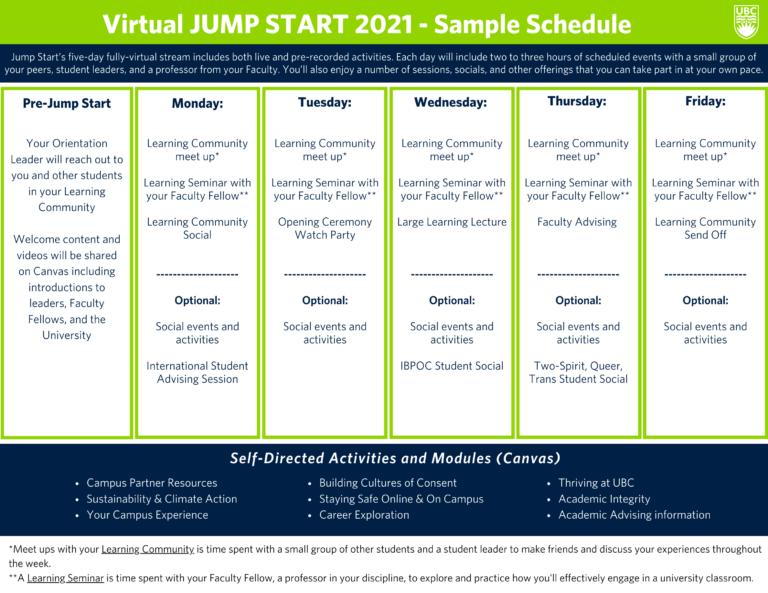 Jump Start Vancouver virtual